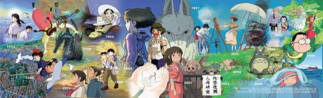 Studio Ghibli - 21 feature films