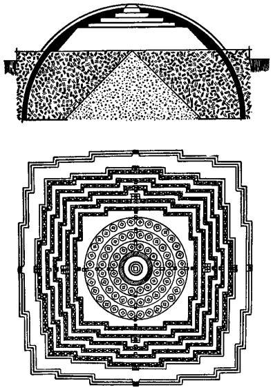 Đền thờ Borobudur. Hình chiếu cạnh và hình chiếu bằng, minh hoạ mô hình mạn-đà-la.